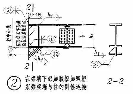 钢结构梁柱连接节点构造详解_6
