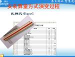 【鹏业】安装算量基础知识(共180页)