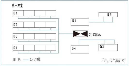 供配电系统节能设计_4