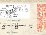 初识混凝土结构施工图