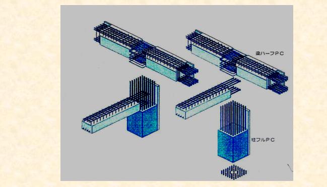 建筑工业化与新型装配式混凝土结构施工讲义ppt(共262页,图文)_7