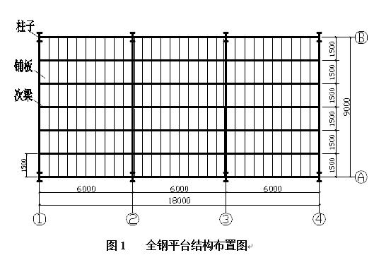 钢结构平台设计计算书-哈工大