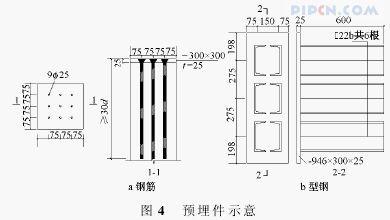 潮汕机场航站楼钢屋盖整体提升技术_4
