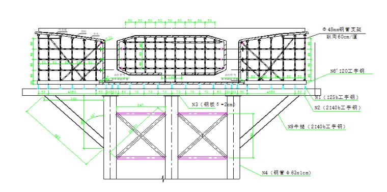 新建铁路客运专线(54+2×90+54)m连续梁施工方案