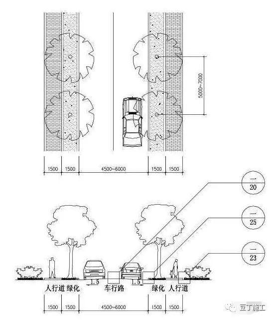 万科小区道路做法大全丨6种道路、11种交叉口,以后再也不用愁了