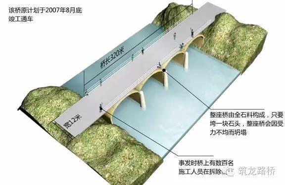 凤凰沱江大桥重大坍塌事故分析,必须引以为戒!