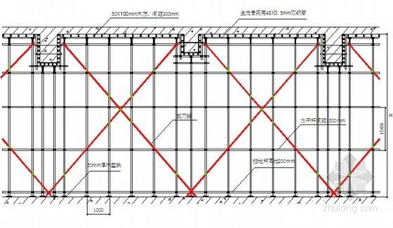 [贵州]建筑工程高大模板专项施工方案