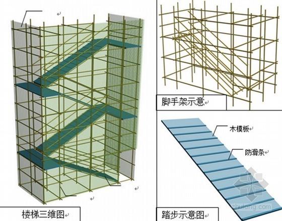 框架结构工厂工程钢结构安装施工方案(70页)