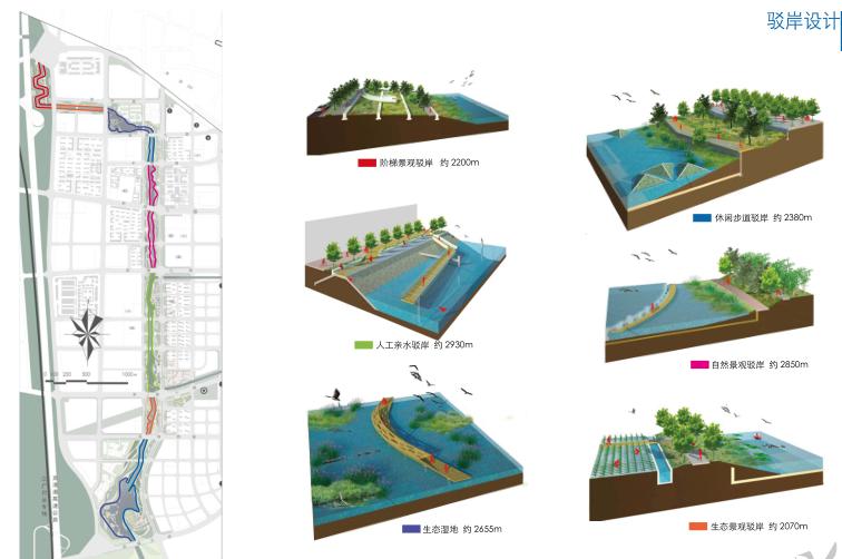 [河南]郑州梅河景观河道规划设计(PDF+128页)-驳岸设计
