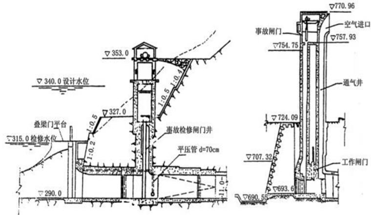 水利水电工程水工隧洞培训讲义