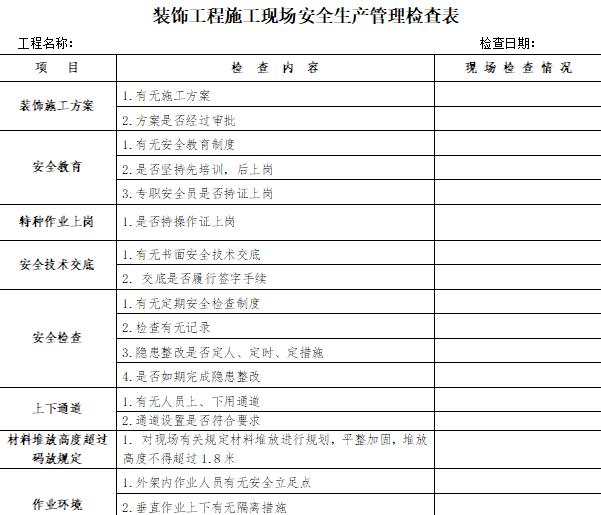 安全生产管理制度及检查表