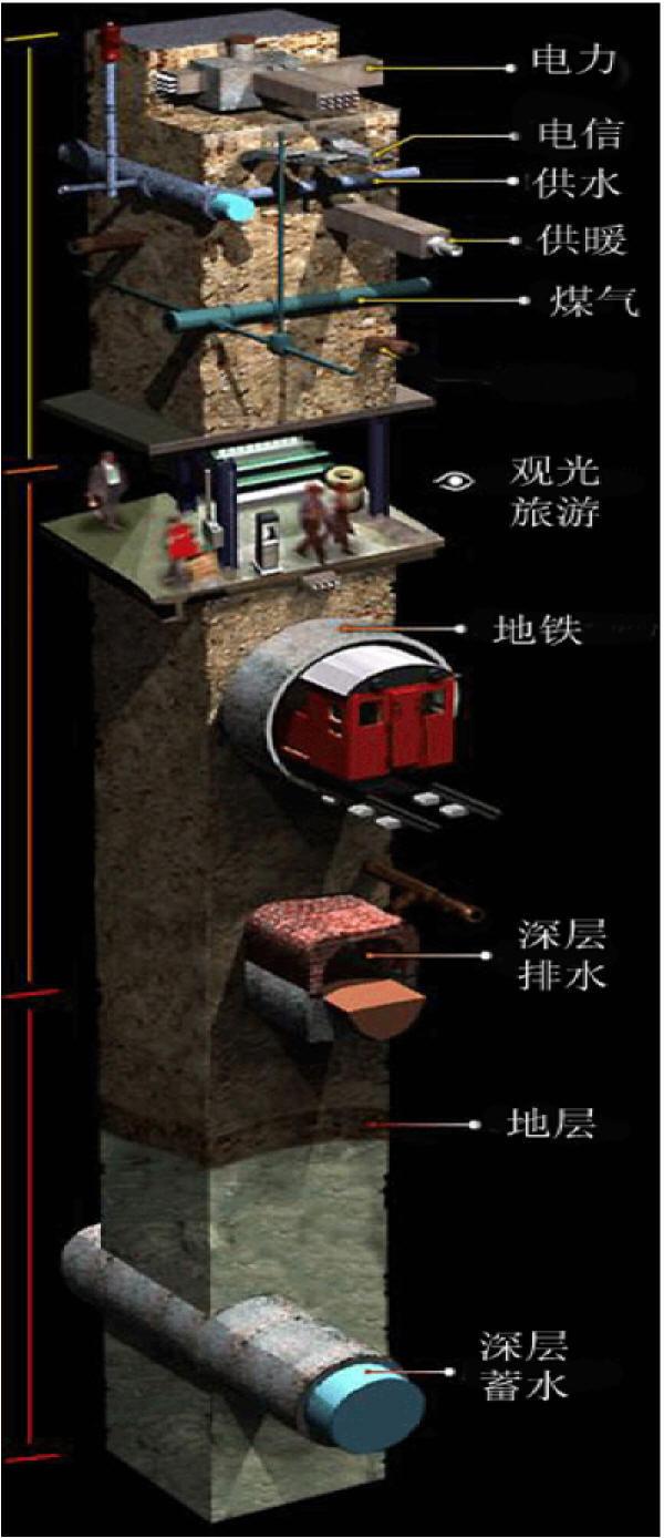 《城市地下空间建设新技术》课件(附50个动画)-城市地下工程
