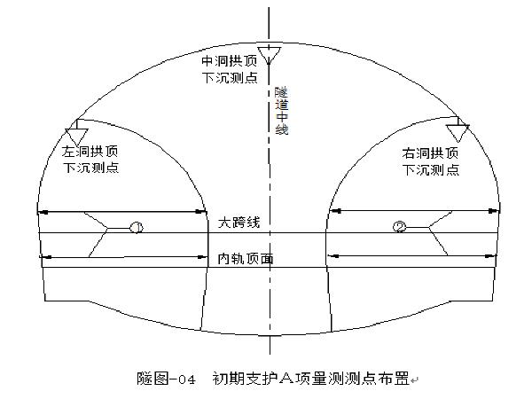 某铁路工程施工组织设计