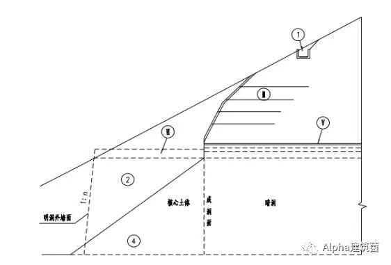 超级整合,隧道施工方案及工艺流程_3
