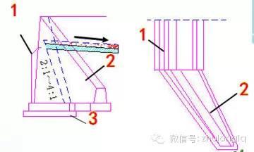 梁桥、拱桥桥台构造类型及其构造特点_19