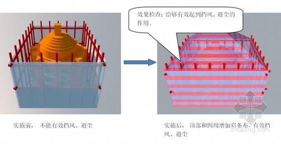 [QC成果]提高屋顶贴金箔施工质量合格率(中建)