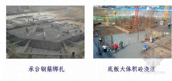 [陕西]商业楼结构示范工程验收资料