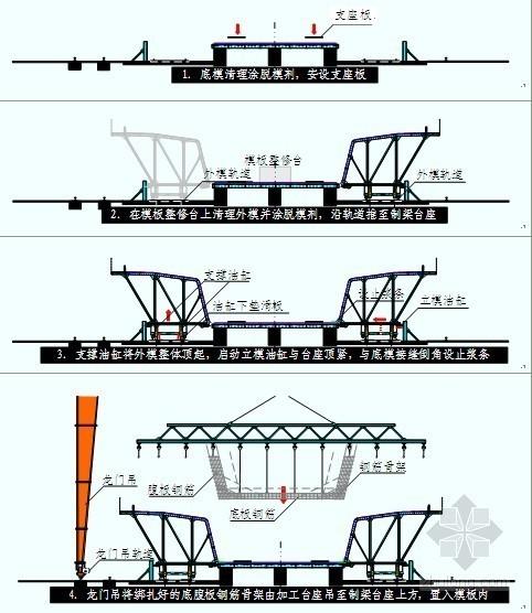 [天津]客运专线高速铁路工程施工组织设计(图文并茂)