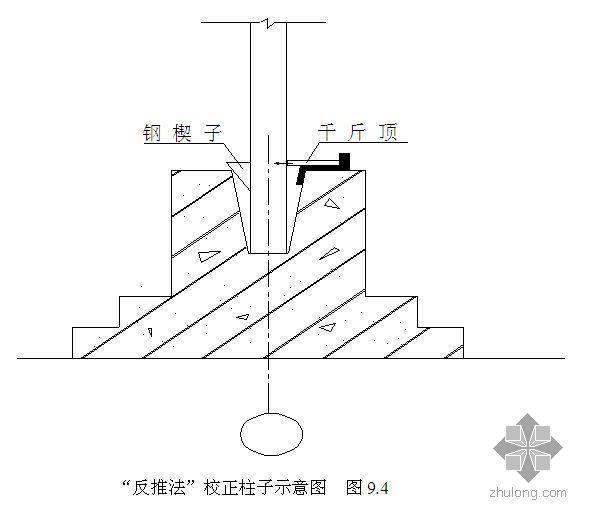 青海某厂房预制钢筋混凝土柱吊装施工方案