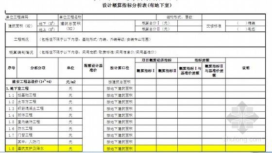 [标杆房企]2014版房地产项目工程招标与预算管理制度(工程招标管理 工程概预算管理)