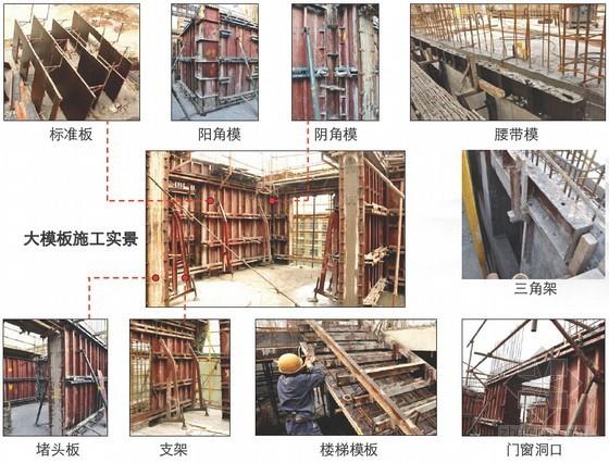建筑工程大模板关键工序施工作业指导书