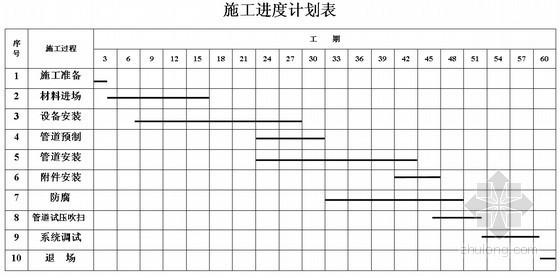 [广东]生产车间施工组织设计(框架结构)