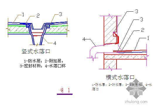 某工程屋面防水施工方案(SBS卷材)