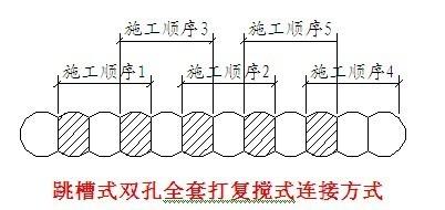 [江苏]城市道路下穿隧道段SMW工法桩施工技术交底