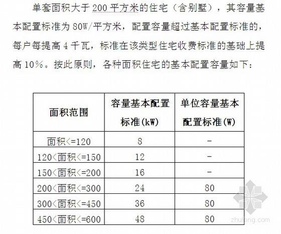 [江苏]新建居住区供配电工程价格收费标准〔2011〕214号