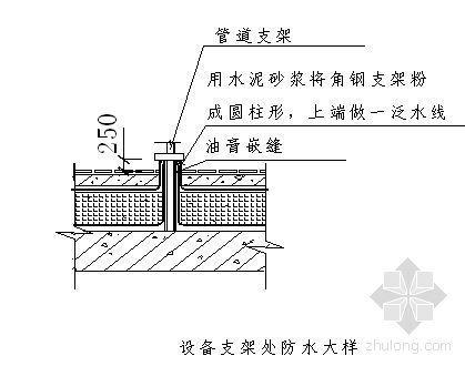 贵阳某超高层住宅施工组织设计