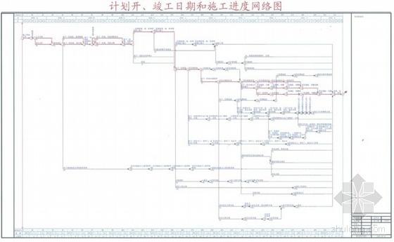 北京某大学食堂翻扩建工程施工组织设计
