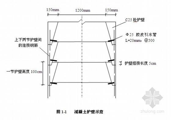 [福建]大厦深基坑开挖支护施工方案(土钉墙 锚杆)
