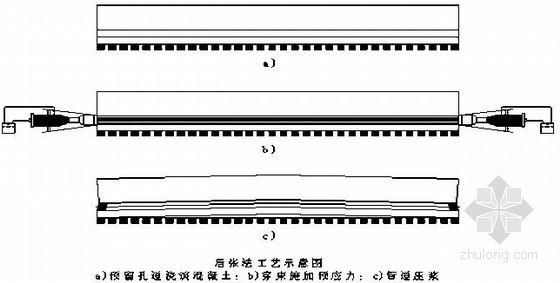 [河南]市政工程桥梁施工方案