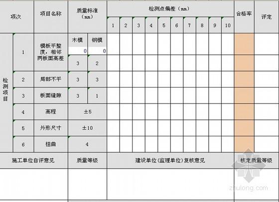 房地产土地开发质量评定表汇编(共15个)excel