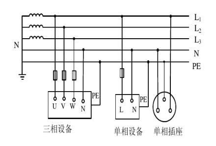 为什么回路电流走零线,漏电电流走地线?_8