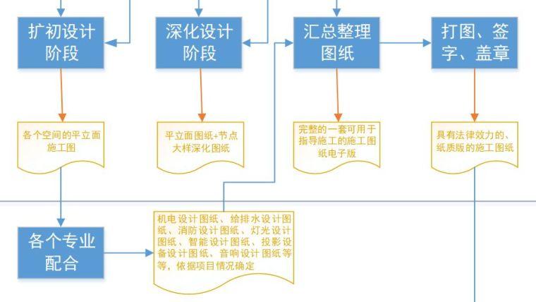 开扒|实际项目中,项目负责人如何进行项目管理_7