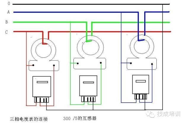 配电柜上电流表与互感器的接线图_6