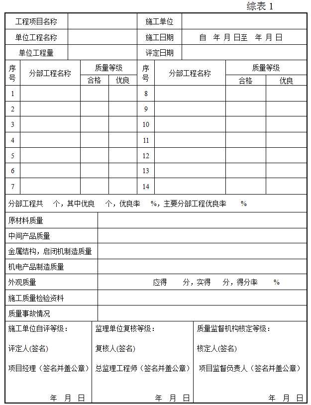 水利全套质检表格