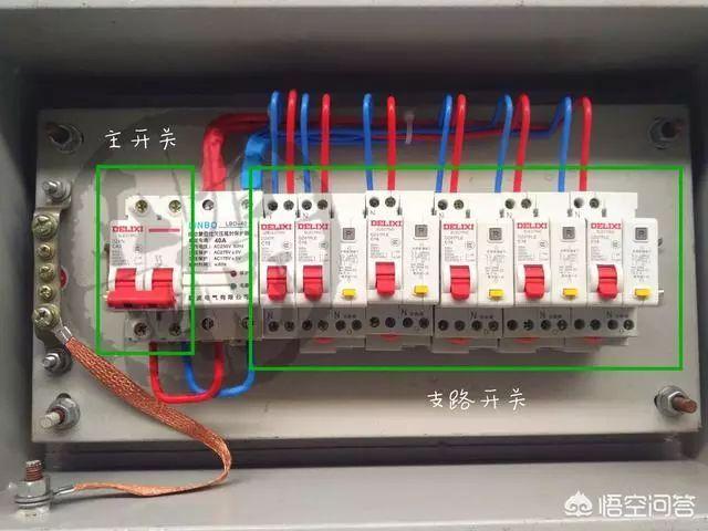 在装修房子时,如何计算需要多少个支路断路器?