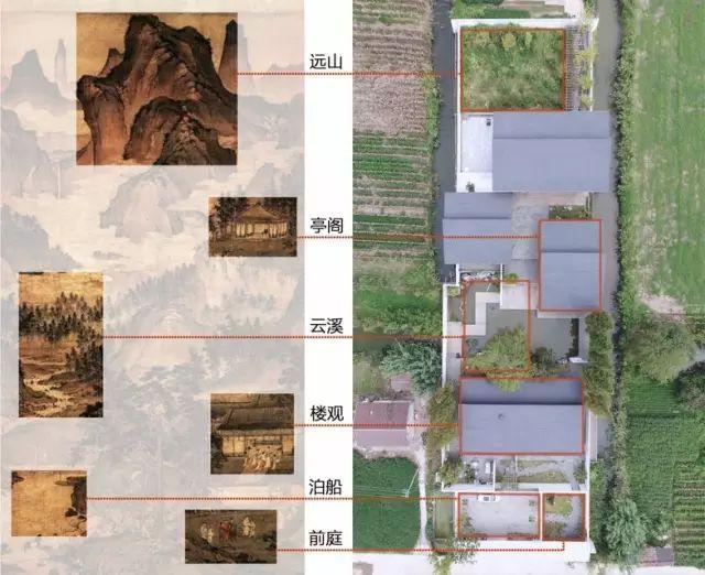 景观设计创意灵感怎么来?_19