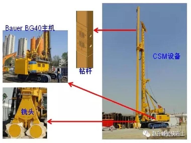 CSM双轮深层搅拌墙施工步骤