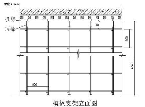 安康开亮农产品交易中心消防水池及泵房施工方案_2