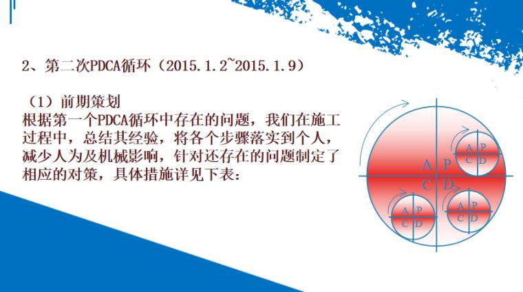 DN1200mm钢筋混凝土管顶管施工质量控制_3