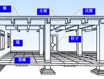 结构施工图制图规则(PPT,37页)