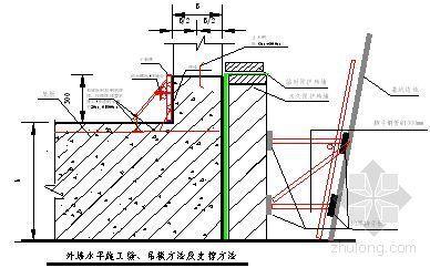北京某高层办公楼模板施工方案(鲁班奖工程)
