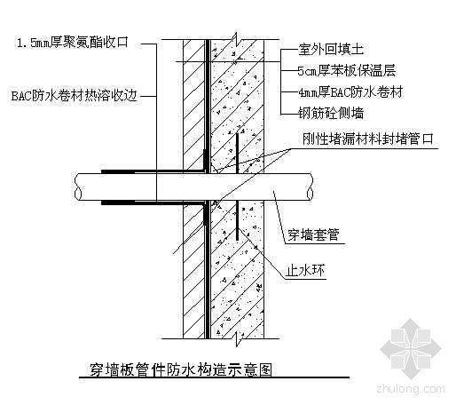 某住宅穿墙板管件防水构造示意图