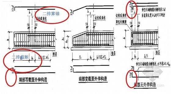 建筑工程钢筋翻样详细讲解培训手册(123页,图文)-JZL梁(基础主梁)节点构造