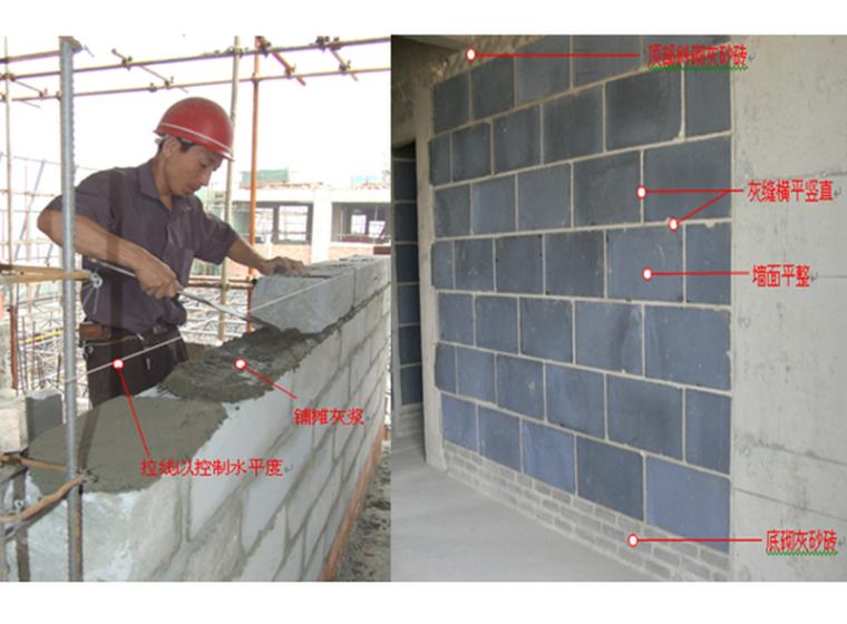 住宅楼项目砌体工程施工可视化技术交底(58页,附图)