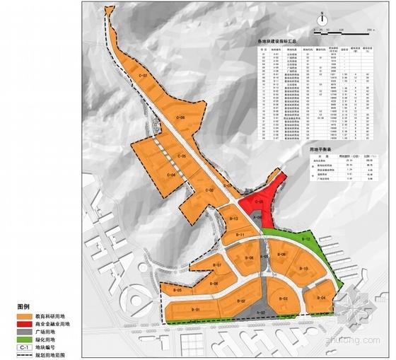 [辽宁]现代风格软件园区规划设计方案文本(含2个方案)-现代风格软件园区规划设计方案分析图