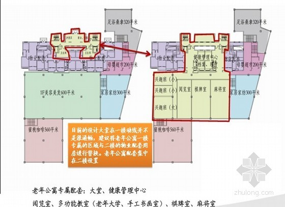 广州勾庄某养老地产项目汇报